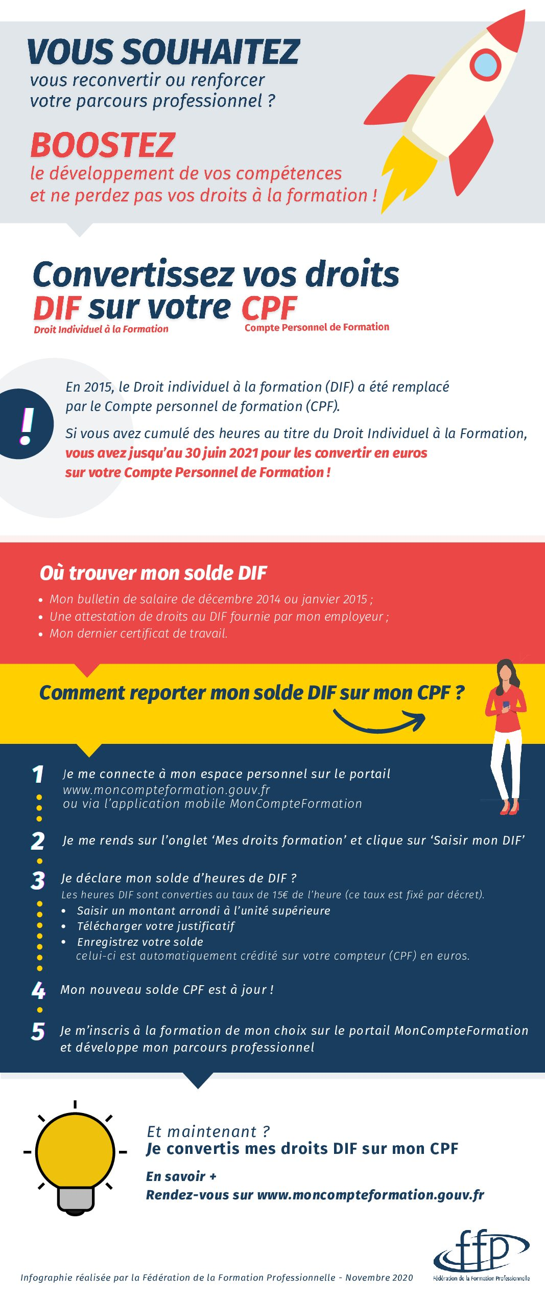 Infographie_Individus_version 1_FFP
